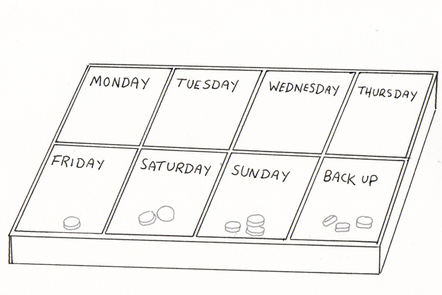 Illustration of a plastic pill box. Each compartment has a pill or pills in it and a day of the week written on it.