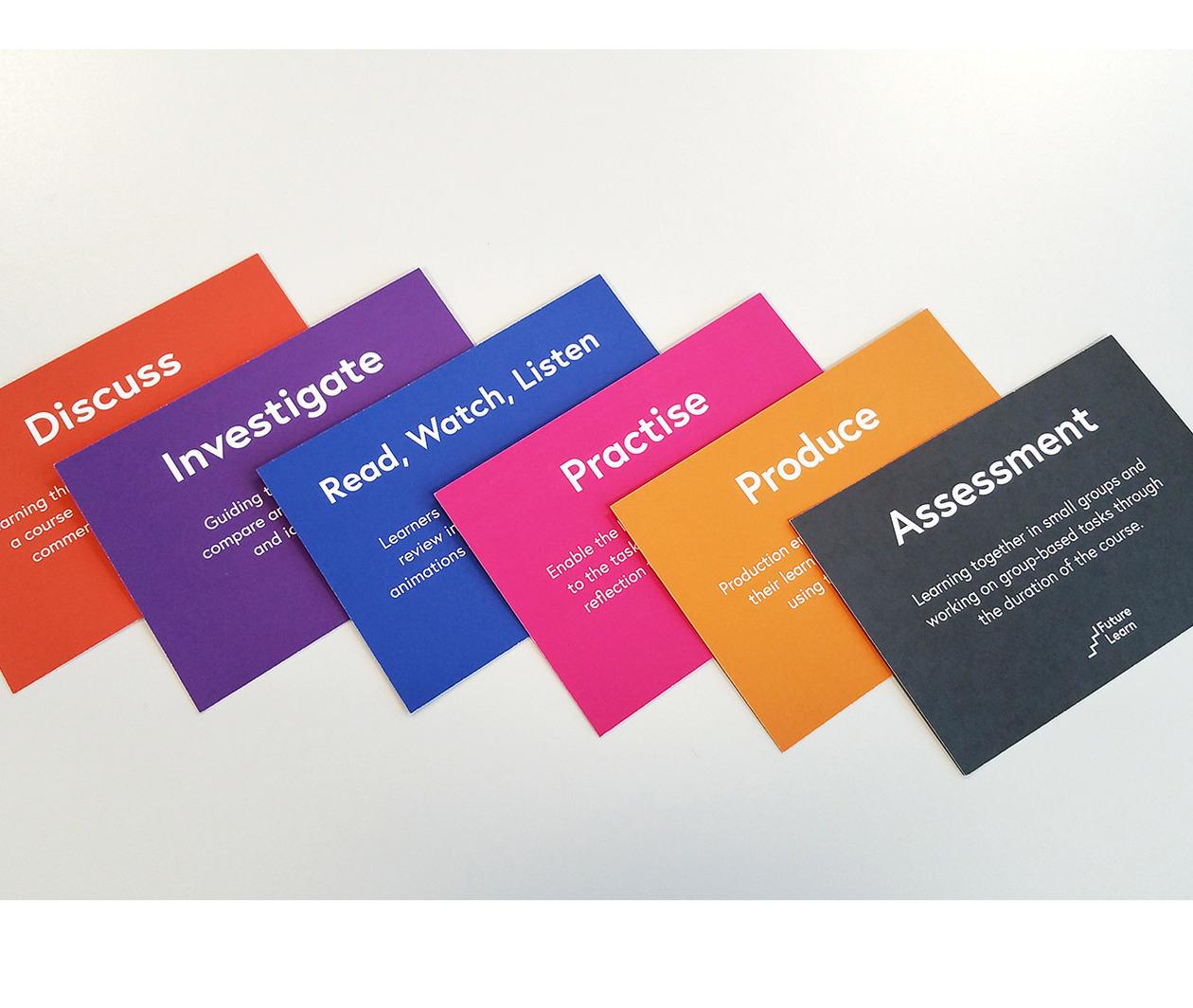 Learning Design Practice – Jan '21
