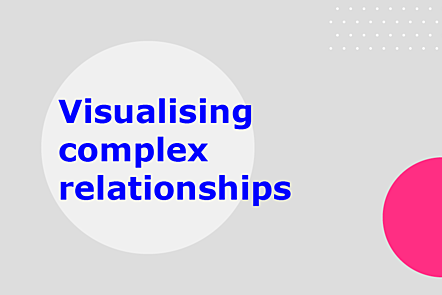 Visualising complex relationships