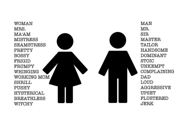 This image shows symbol for a man and the symbol for a woman. Next to the woman is a list of words associated with women, and an equivalent list (but using masculine terms) is shown next to the man. It highlights how our choice of words differ by sex.